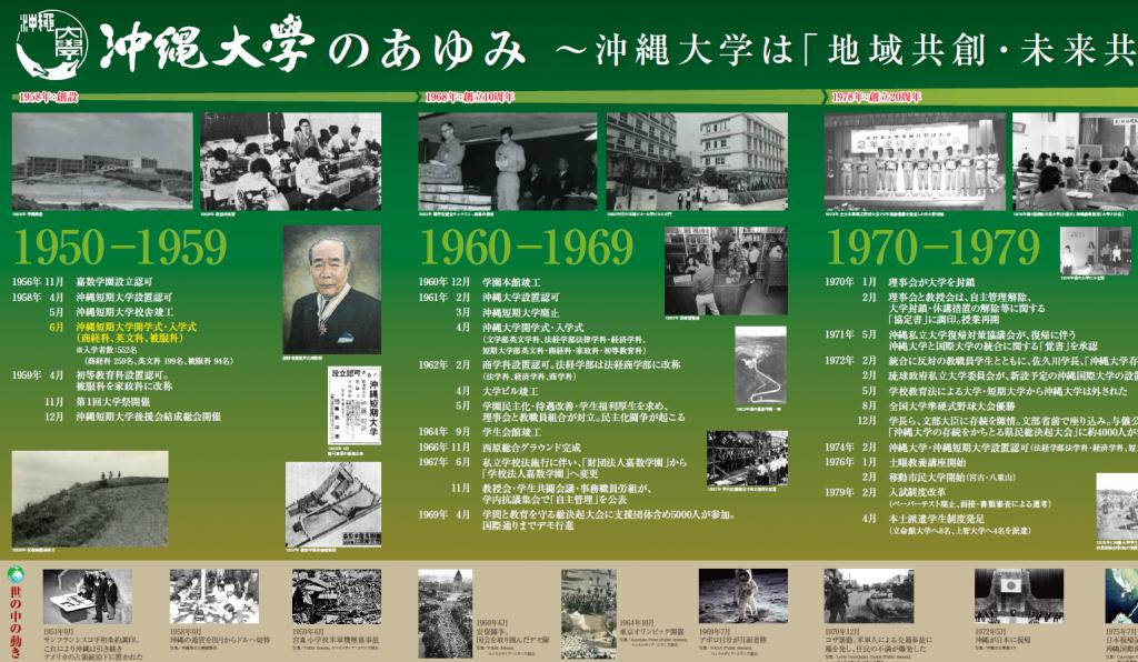 沖縄大学のあゆみ